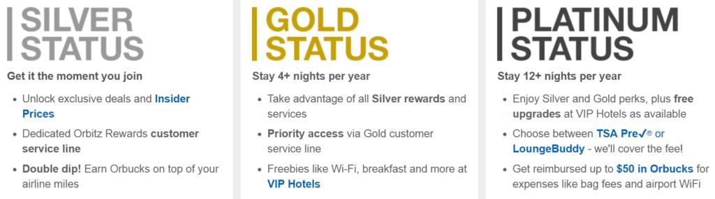 Бенефиты Orbitz Gold в отелях VIP