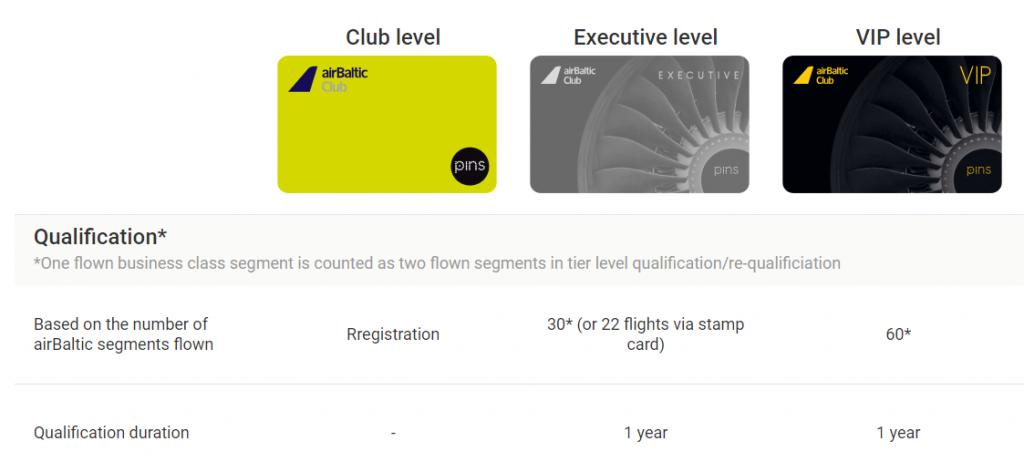 Статус-матч airBaltic
