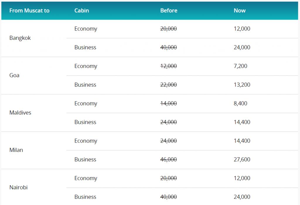 Скидка 40% на премиальные билеты Oman Air