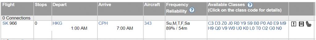 Второй полет в бизнес-классе SAS: лучше, чем первый?