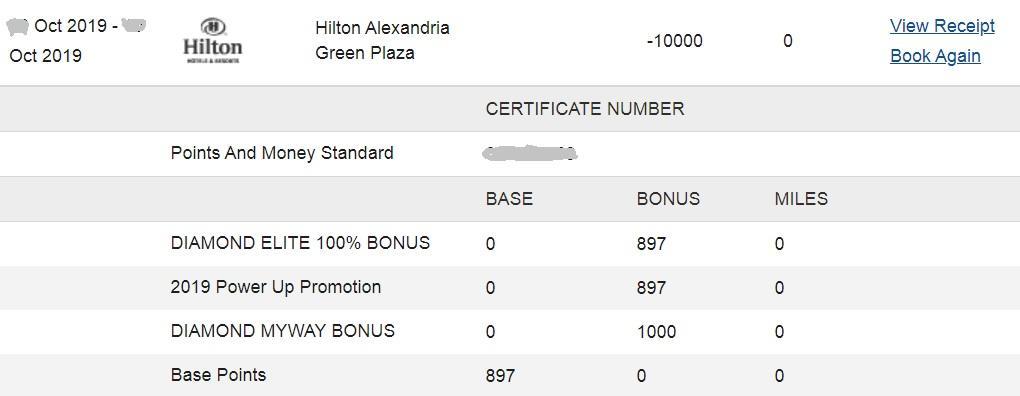 Тссс: египетские Hilton начисляют баллы за премиальные стеи