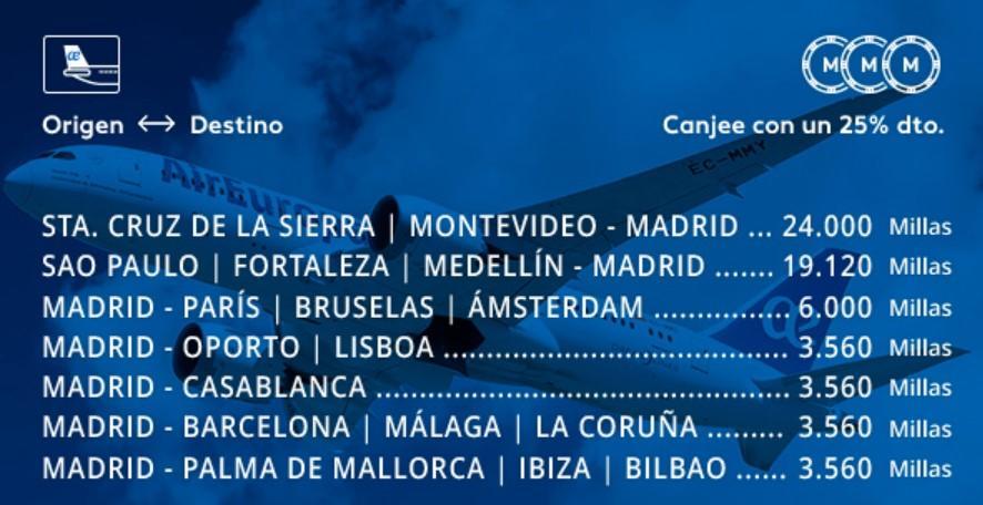 Скидки на премиальные билеты Air Europa SUMA